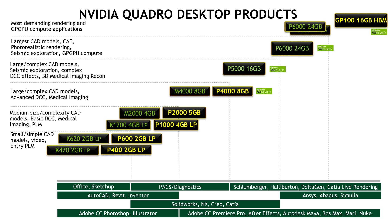 Quadro Pseries 05