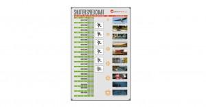shutter speed chart 02