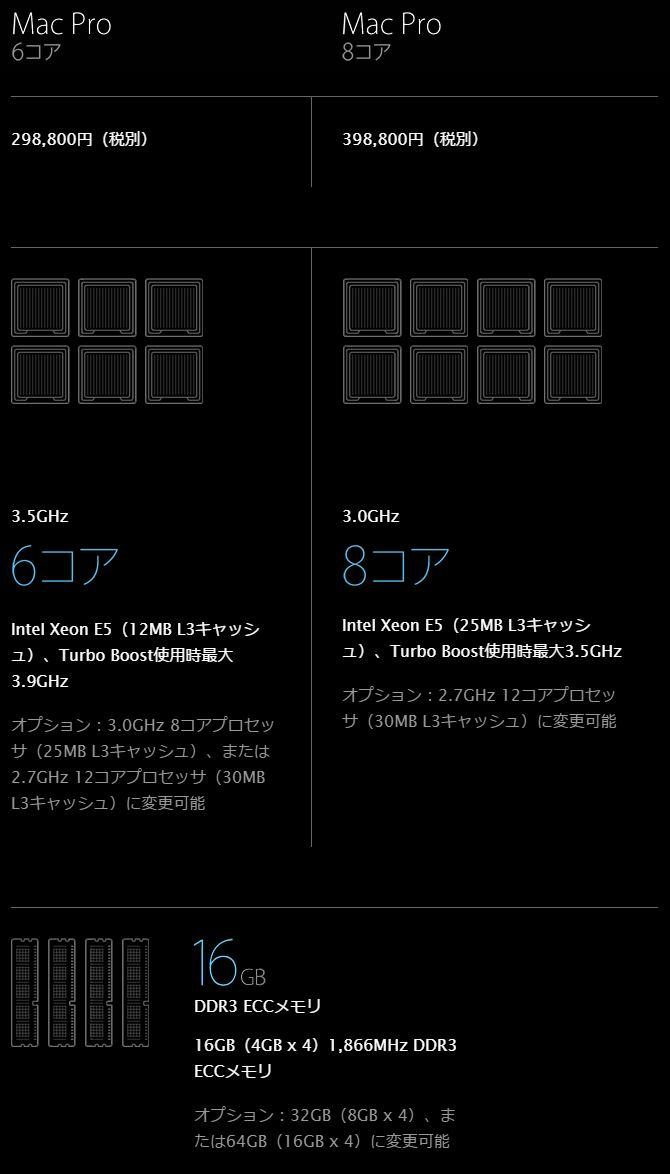 mac pro 1704 02