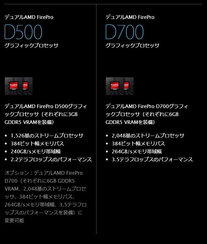 mac pro 1704 03