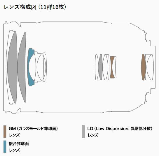 tamron 18-400mm F3.5-6.3 Di II VC HLD 04
